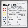 Chemical Products Labels 4